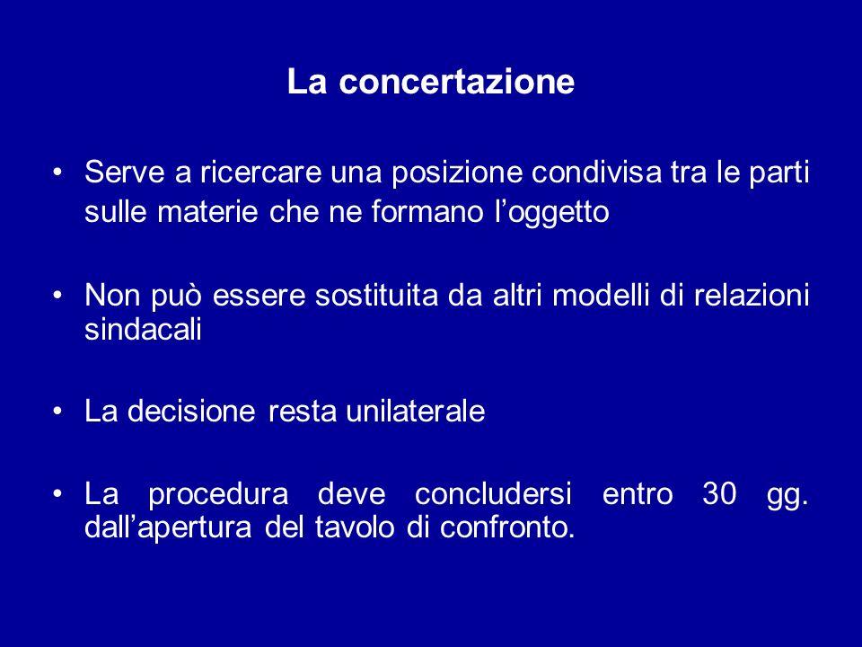 La concertazione Serve a ricercare una posizione condivisa tra le parti sulle materie che ne formano l'oggetto.