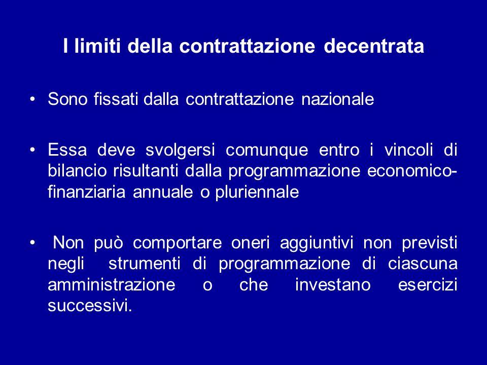 I limiti della contrattazione decentrata
