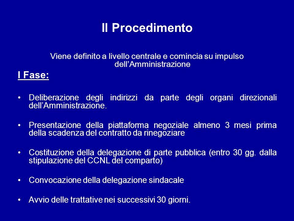 Il Procedimento I Fase: