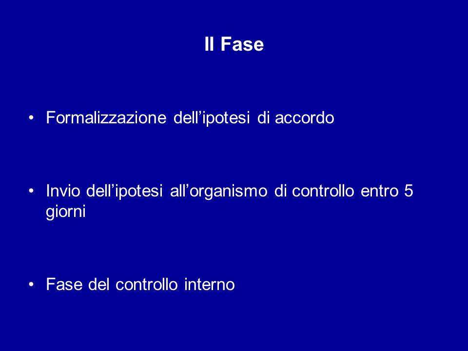 II Fase Formalizzazione dell'ipotesi di accordo
