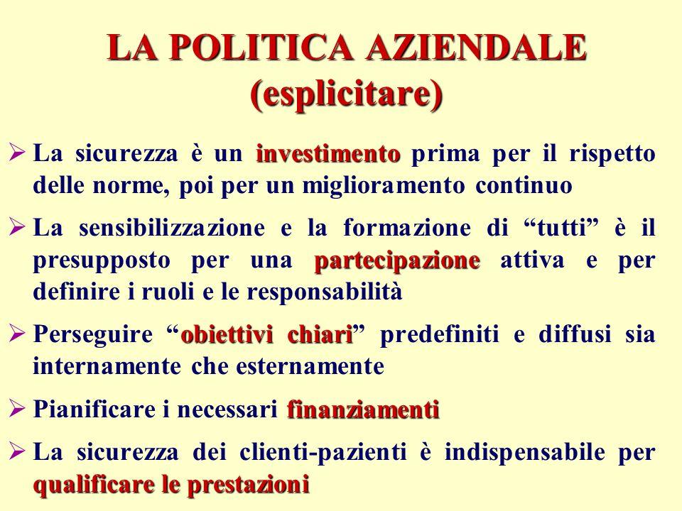 LA POLITICA AZIENDALE (esplicitare)