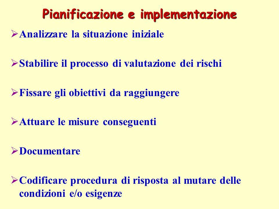 Pianificazione e implementazione