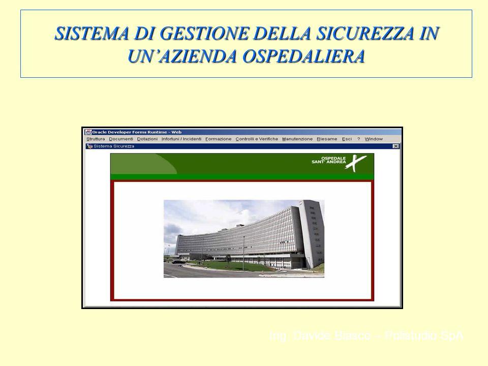 SISTEMA DI GESTIONE DELLA SICUREZZA IN UN'AZIENDA OSPEDALIERA