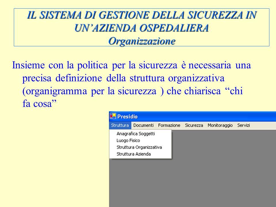 IL SISTEMA DI GESTIONE DELLA SICUREZZA IN UN'AZIENDA OSPEDALIERA Organizzazione
