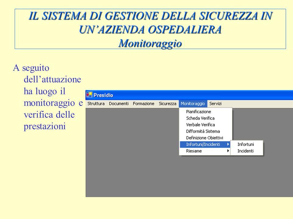 IL SISTEMA DI GESTIONE DELLA SICUREZZA IN UN'AZIENDA OSPEDALIERA Monitoraggio
