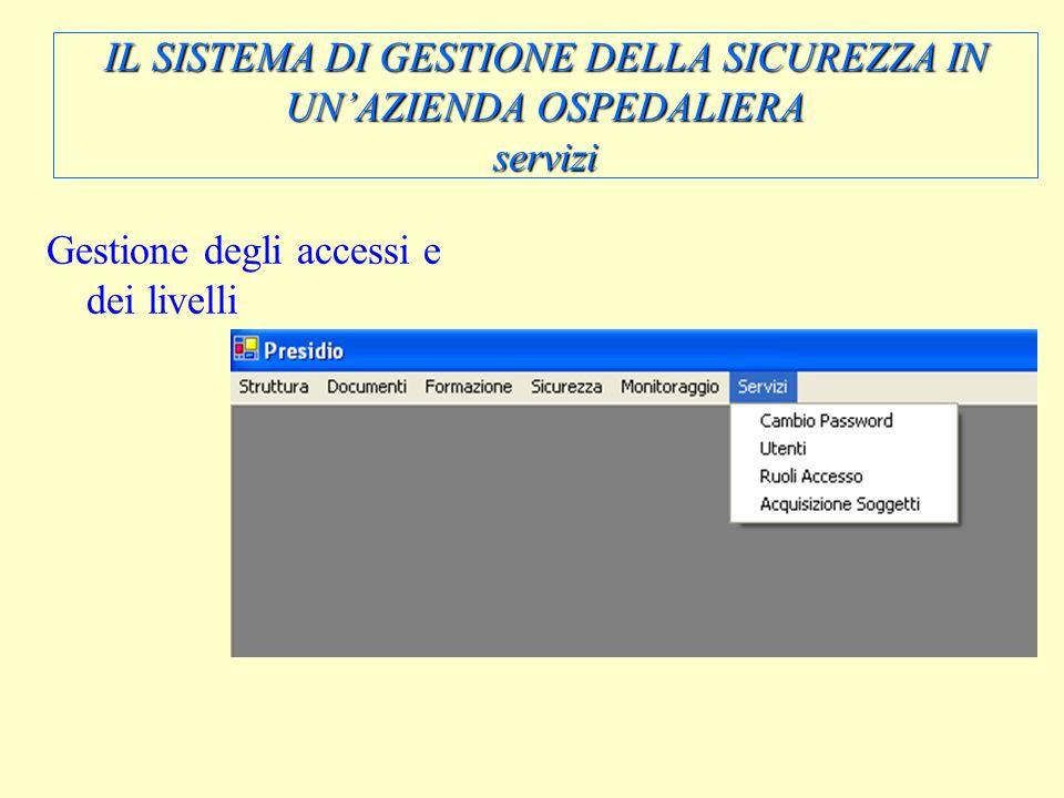 IL SISTEMA DI GESTIONE DELLA SICUREZZA IN UN'AZIENDA OSPEDALIERA servizi