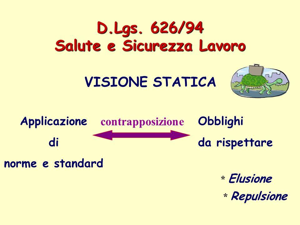 D.Lgs. 626/94 Salute e Sicurezza Lavoro