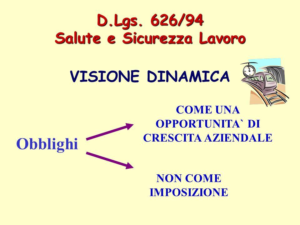 Obblighi D.Lgs. 626/94 Salute e Sicurezza Lavoro VISIONE DINAMICA