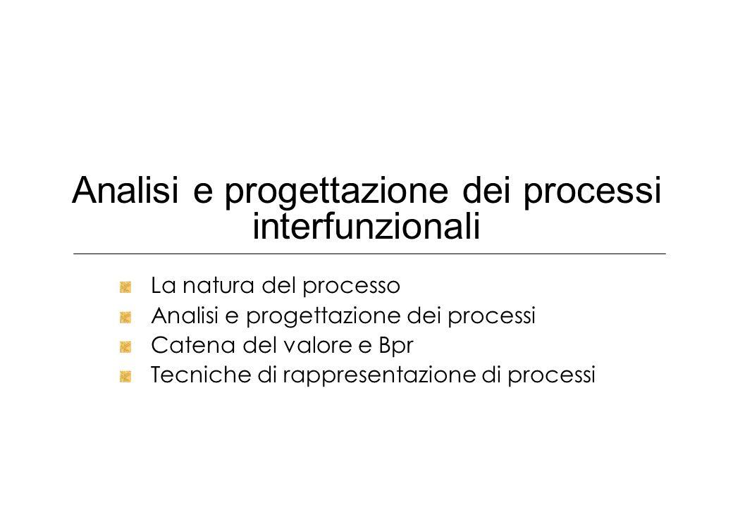 Analisi e progettazione dei processi interfunzionali