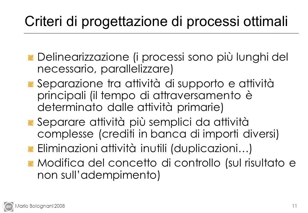 Criteri di progettazione di processi ottimali