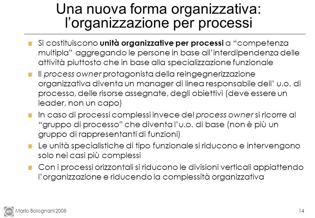 Una nuova forma organizzativa: l'organizzazione per processi