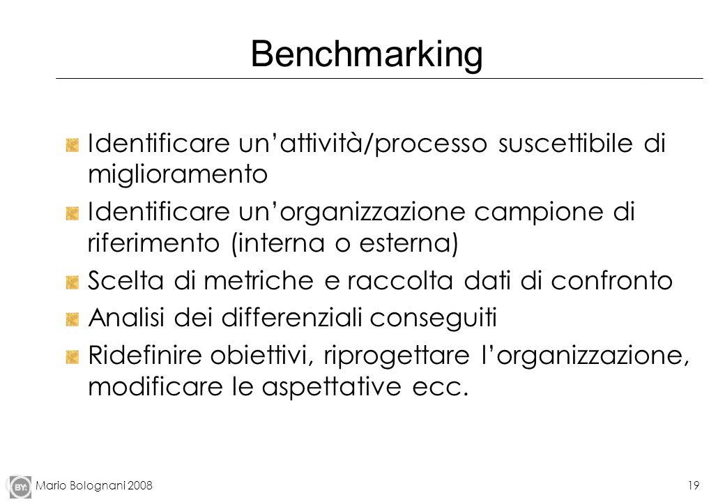 Benchmarking Identificare un'attività/processo suscettibile di miglioramento.