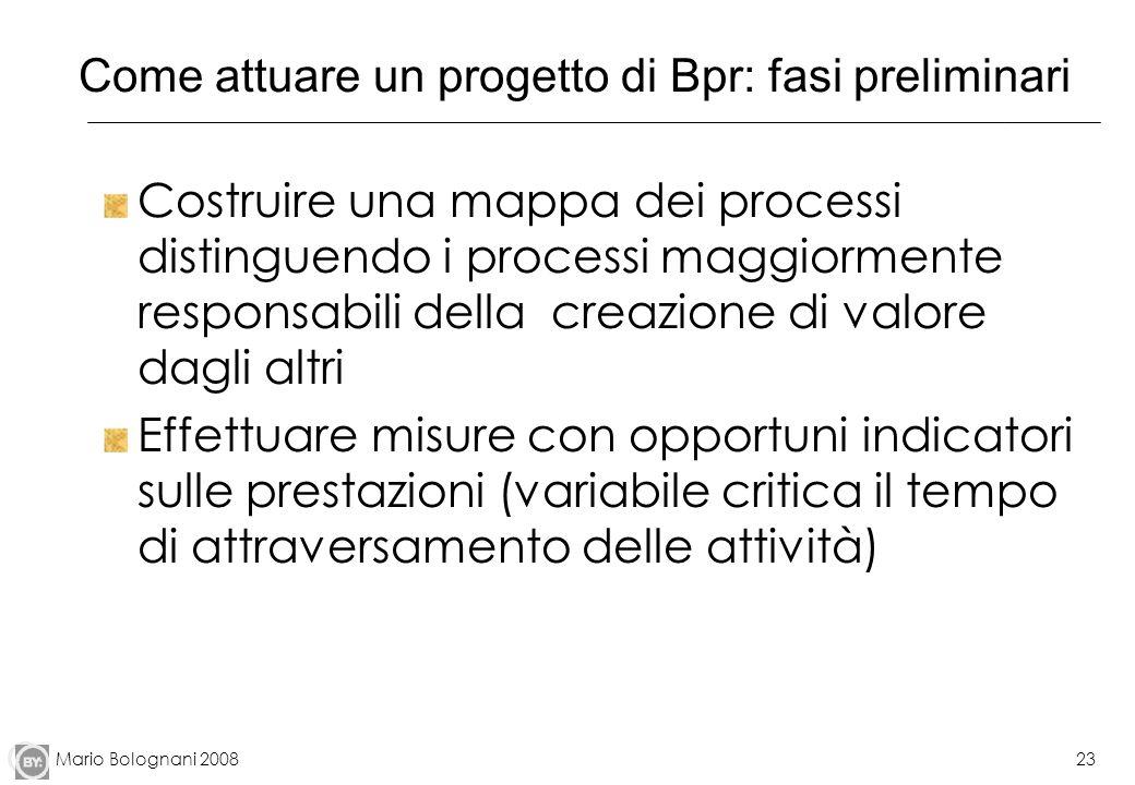 Come attuare un progetto di Bpr: fasi preliminari