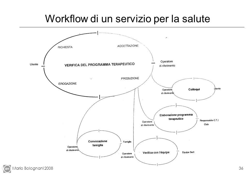 Workflow di un servizio per la salute