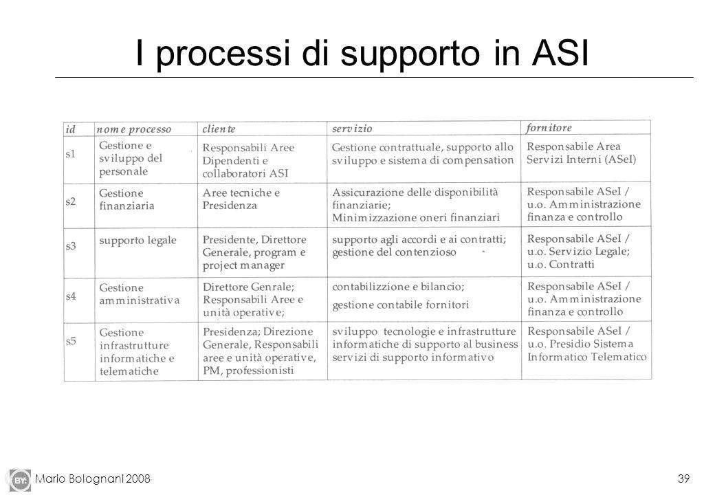 I processi di supporto in ASI