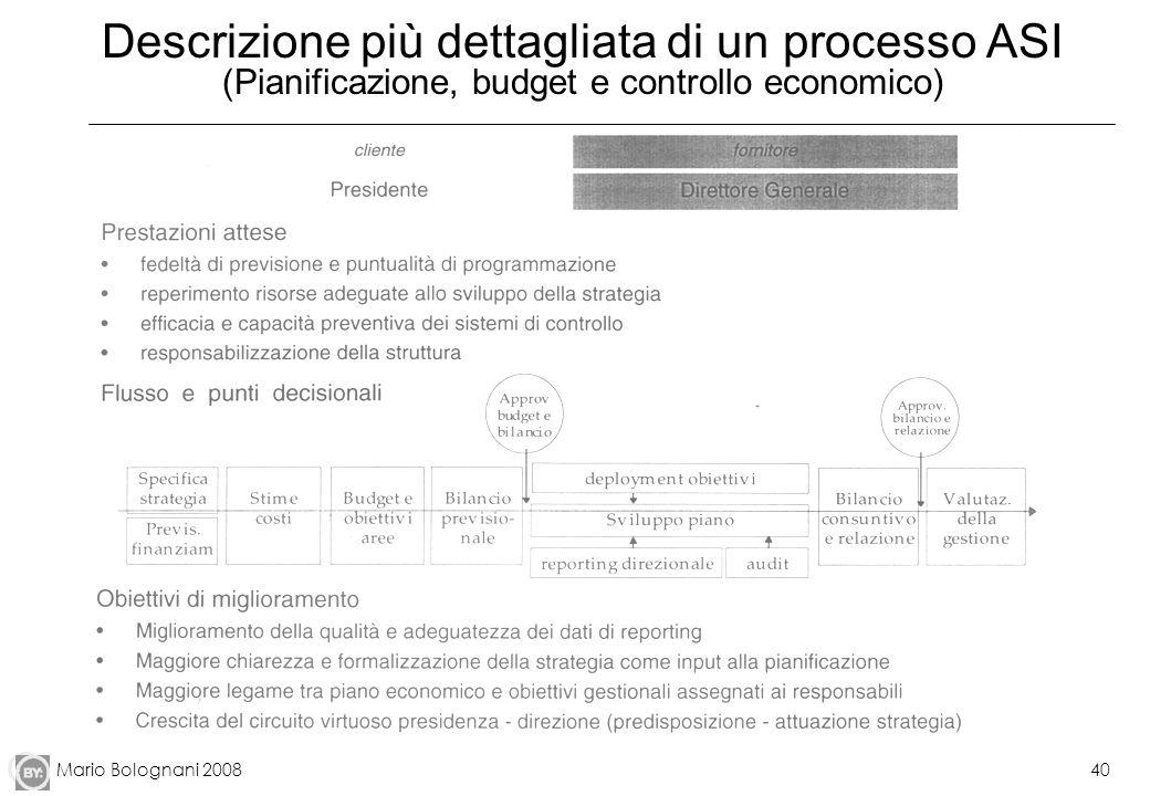 Descrizione più dettagliata di un processo ASI (Pianificazione, budget e controllo economico)