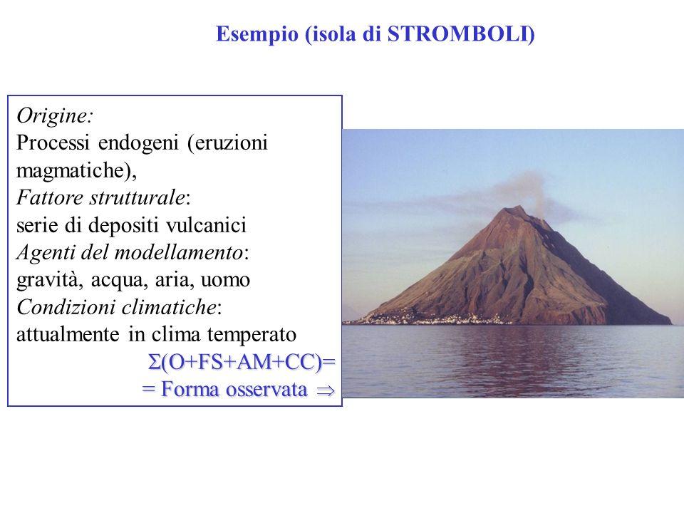 Esempio (isola di STROMBOLI)