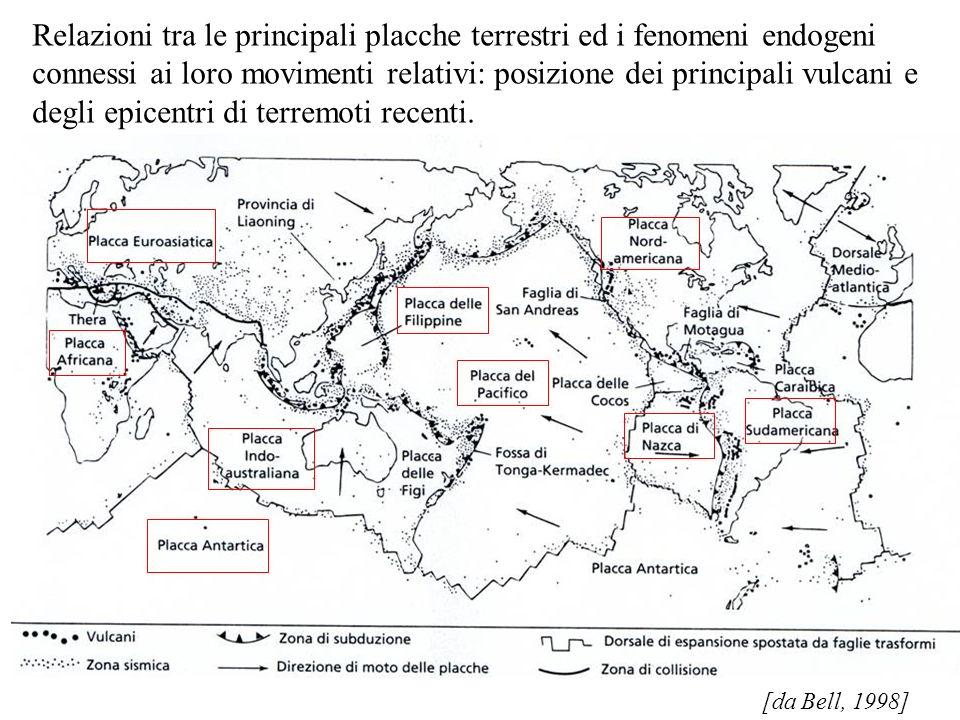 Relazioni tra le principali placche terrestri ed i fenomeni endogeni connessi ai loro movimenti relativi: posizione dei principali vulcani e degli epicentri di terremoti recenti.