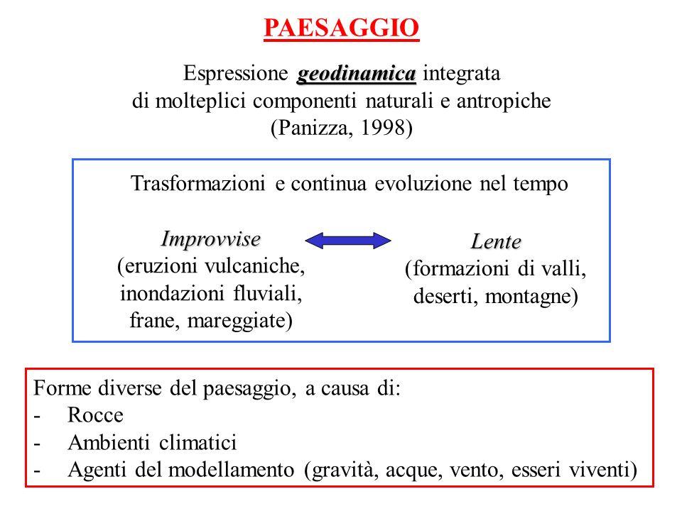 PAESAGGIO Espressione geodinamica integrata