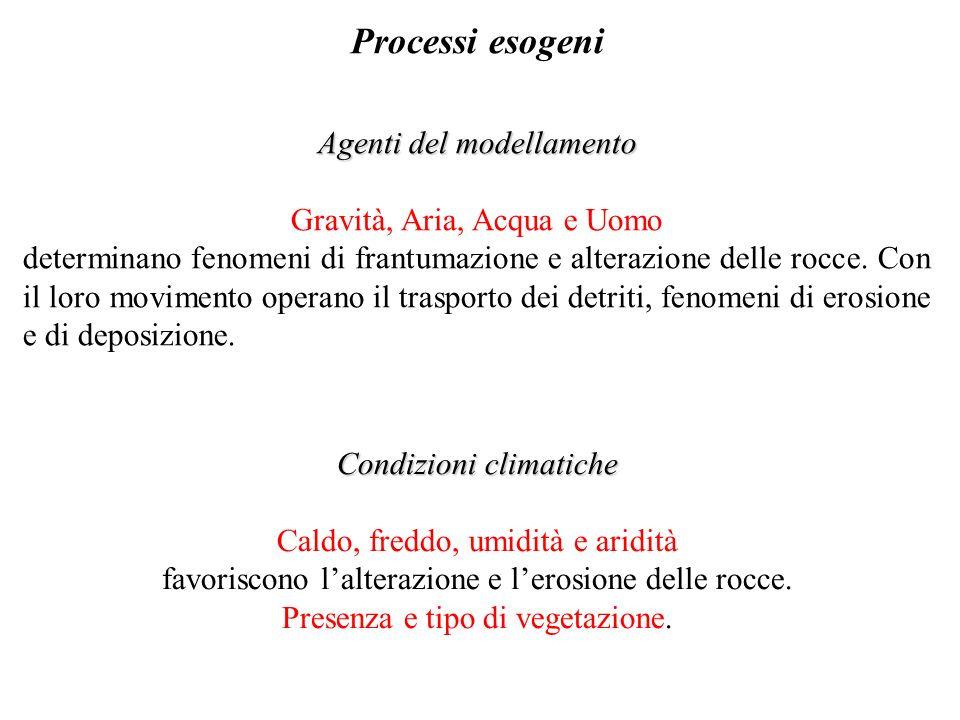 Processi esogeni Agenti del modellamento Gravità, Aria, Acqua e Uomo