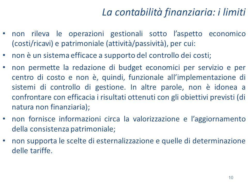 La contabilità finanziaria: i limiti
