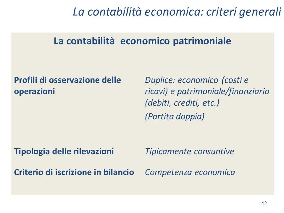 La contabilità economica: criteri generali