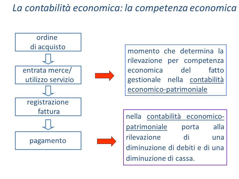 La contabilità economica: la competenza economica