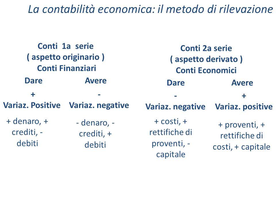 La contabilità economica: il metodo di rilevazione