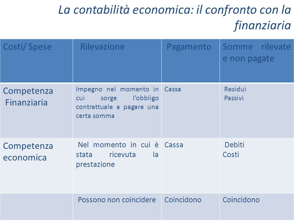 La contabilità economica: il confronto con la finanziaria
