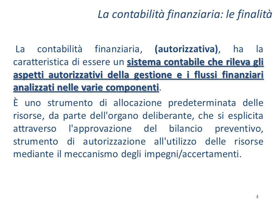 La contabilità finanziaria: le finalità