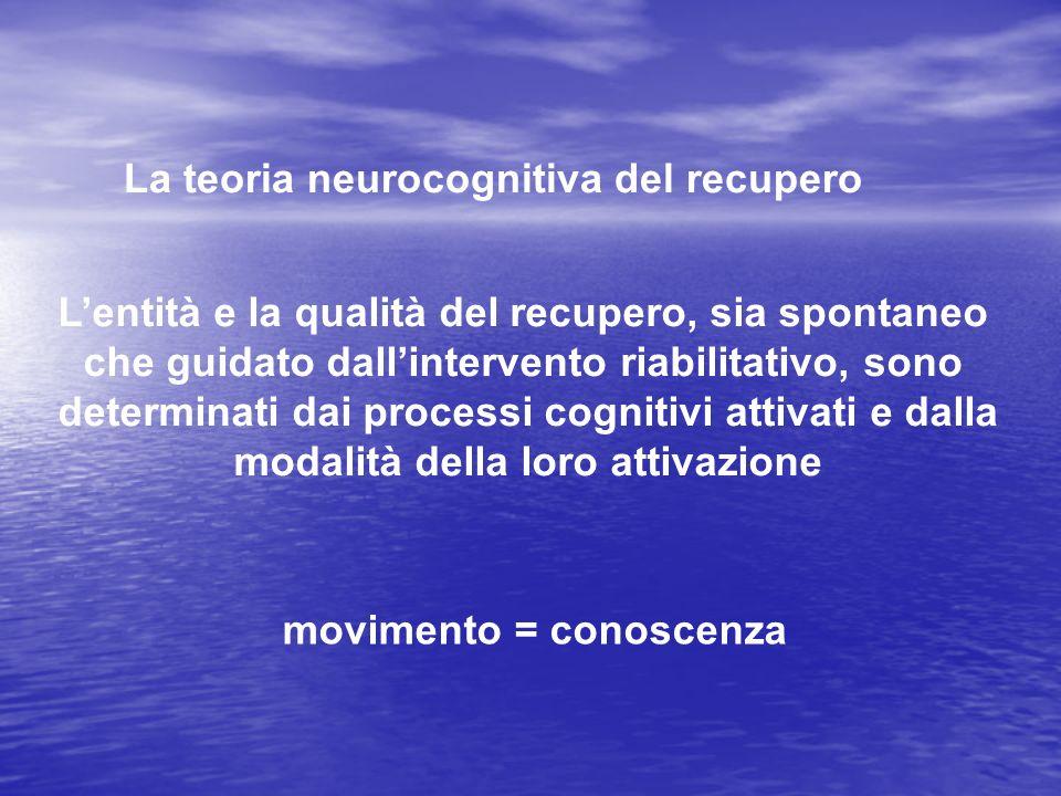 La teoria neurocognitiva del recupero
