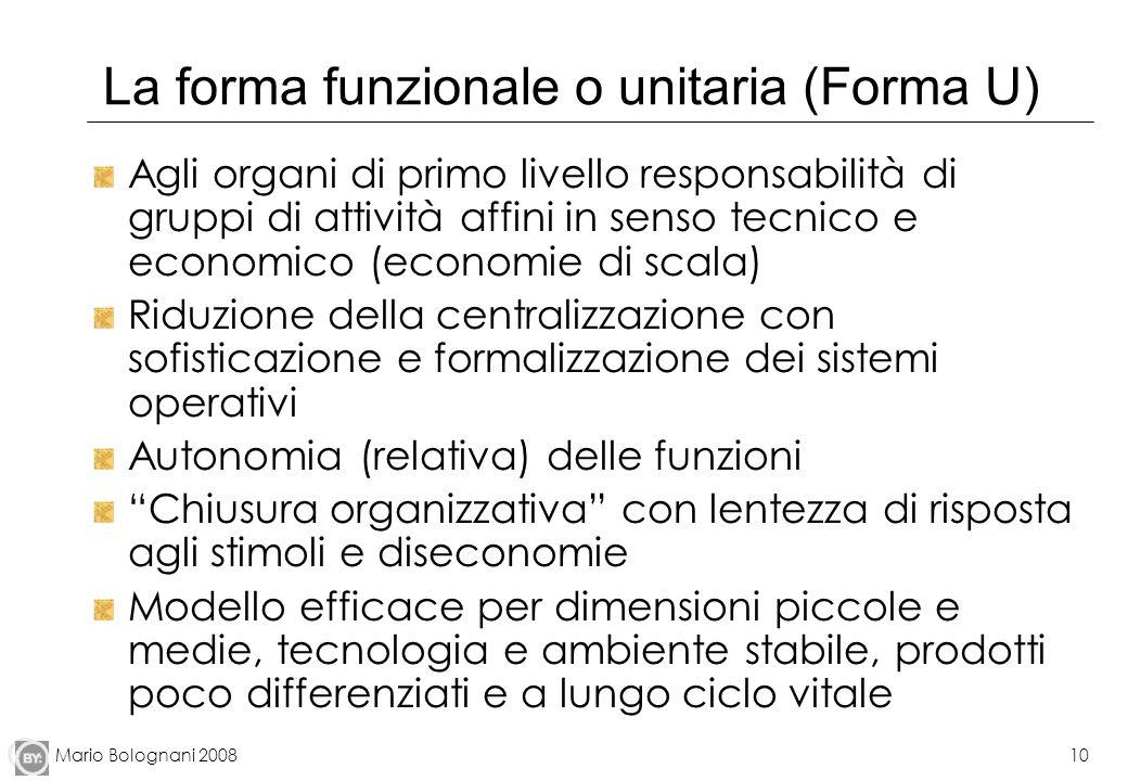 La forma funzionale o unitaria (Forma U)
