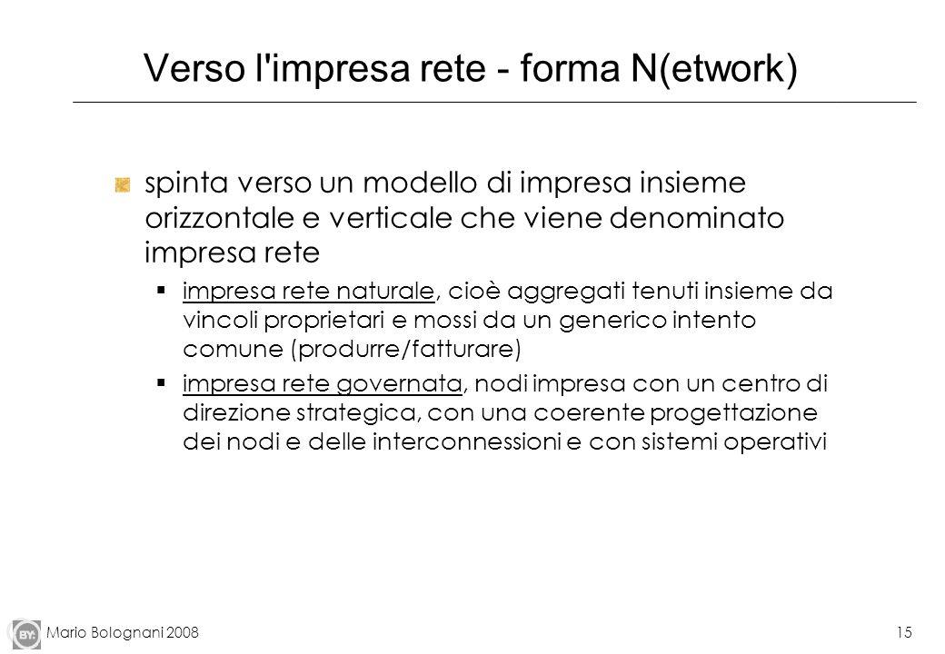 Verso l impresa rete - forma N(etwork)