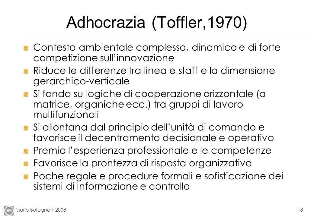 Adhocrazia (Toffler,1970) Contesto ambientale complesso, dinamico e di forte competizione sull'innovazione.