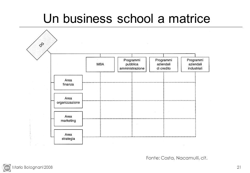 Un business school a matrice