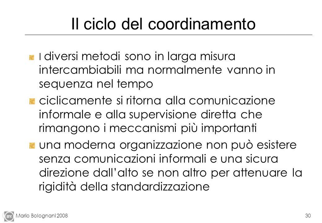 Il ciclo del coordinamento