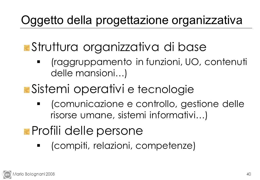 Oggetto della progettazione organizzativa