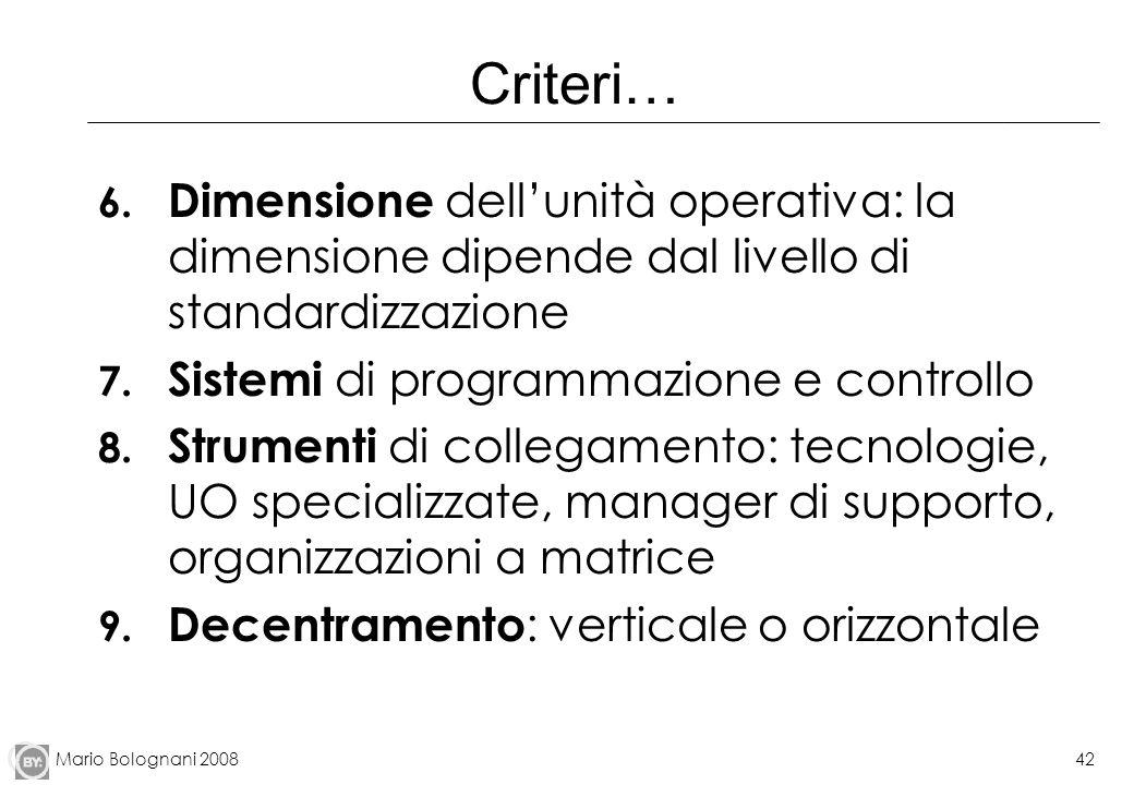 Criteri…Dimensione dell'unità operativa: la dimensione dipende dal livello di standardizzazione. Sistemi di programmazione e controllo.