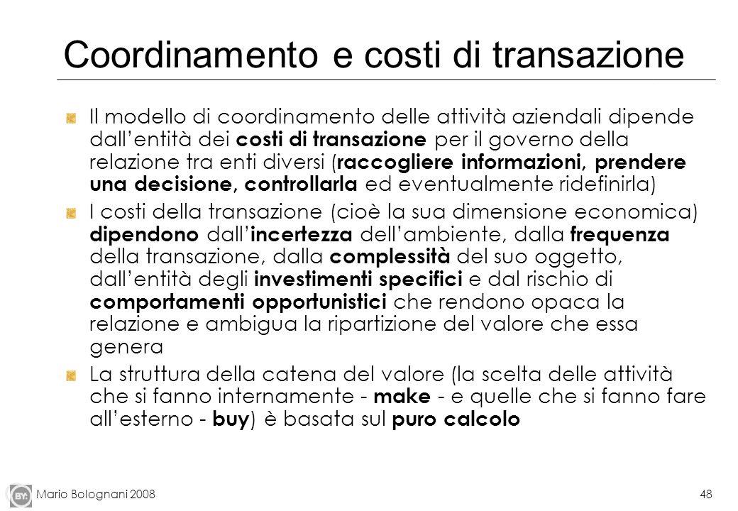 Coordinamento e costi di transazione