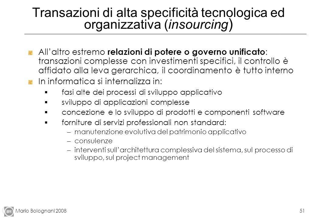 Transazioni di alta specificità tecnologica ed organizzativa (insourcing)