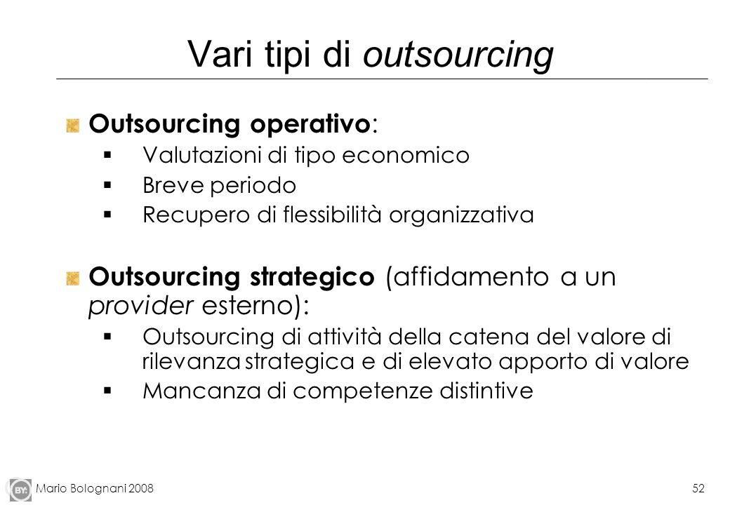 Vari tipi di outsourcing