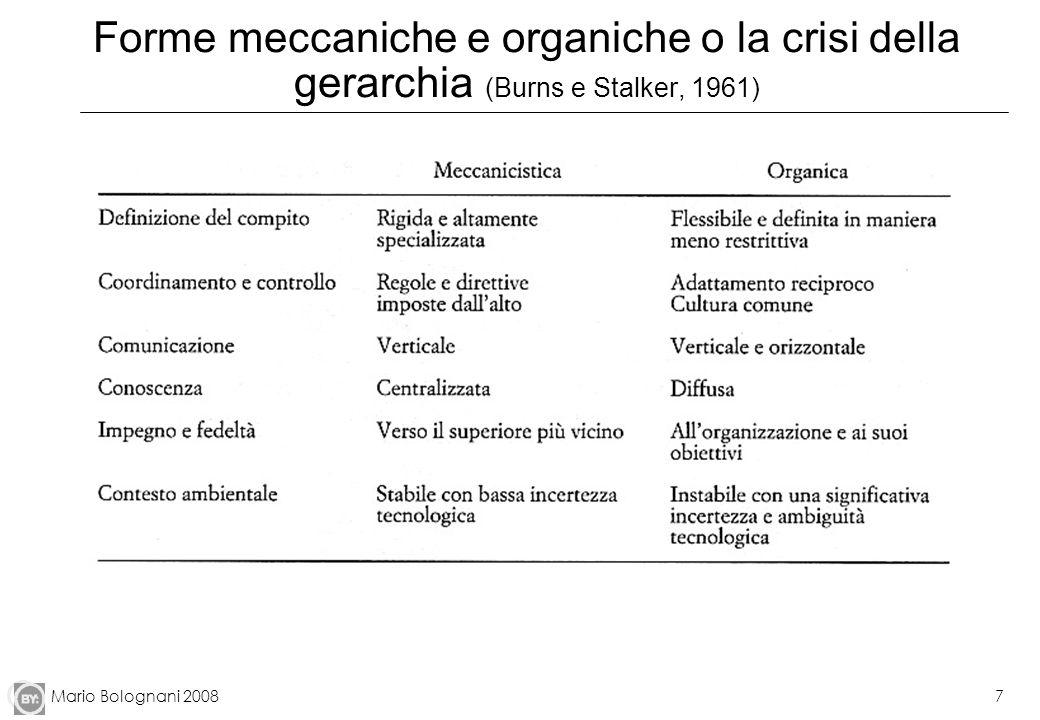 Forme meccaniche e organiche o la crisi della gerarchia (Burns e Stalker, 1961)