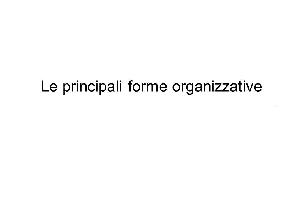 Le principali forme organizzative