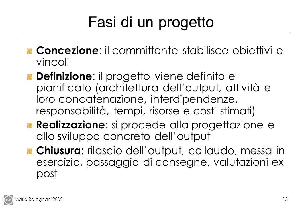 Fasi di un progettoConcezione: il committente stabilisce obiettivi e vincoli.