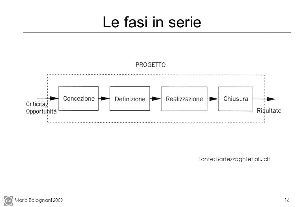 Le fasi in serie Fonte: Bartezzaghi et al., cit