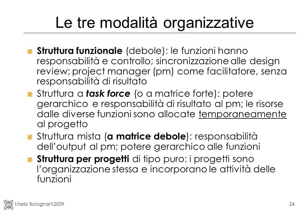 Le tre modalità organizzative