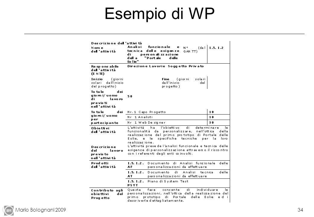 Esempio di WP
