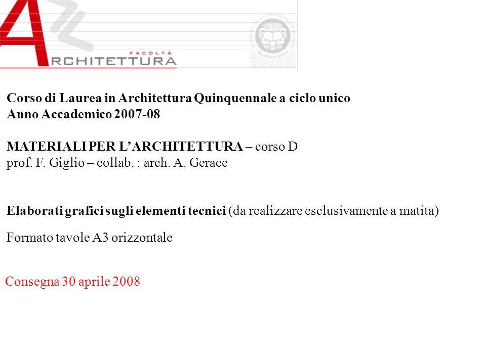 Corso di Laurea in Architettura Quinquennale a ciclo unico