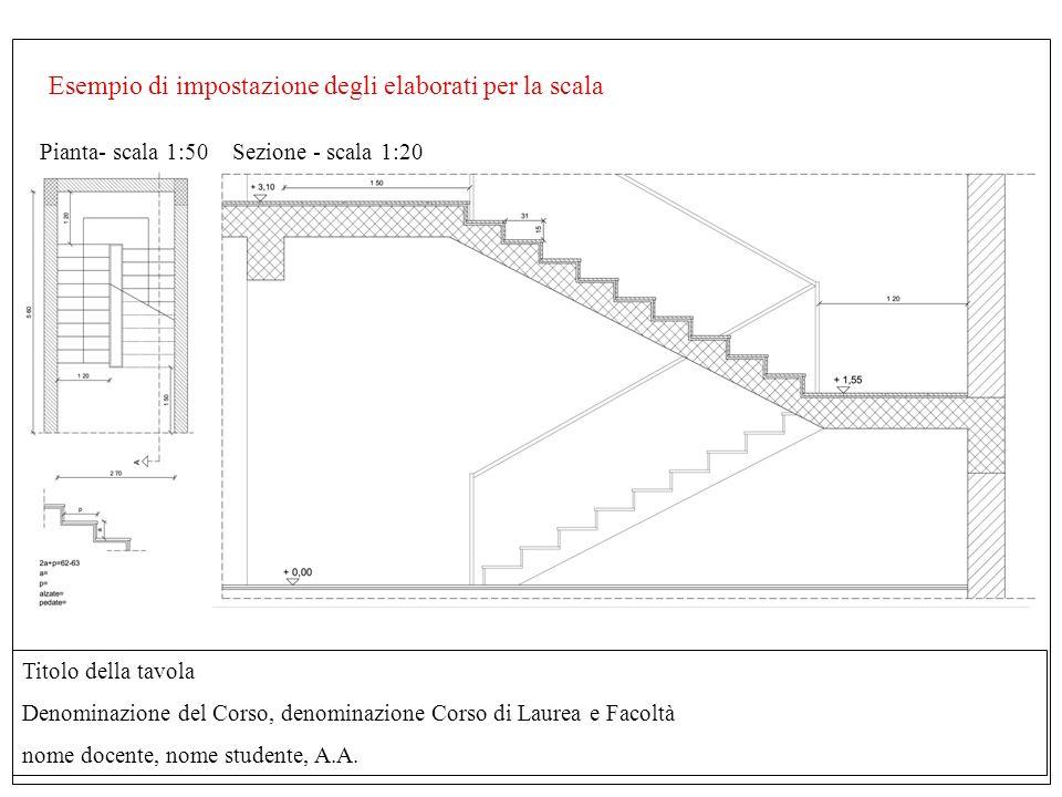 Esempio di impostazione degli elaborati per la scala