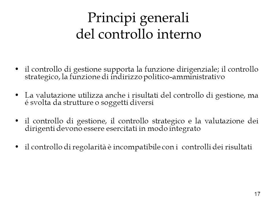 Principi generali del controllo interno
